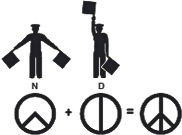 Barış Sembolü Oluşumu